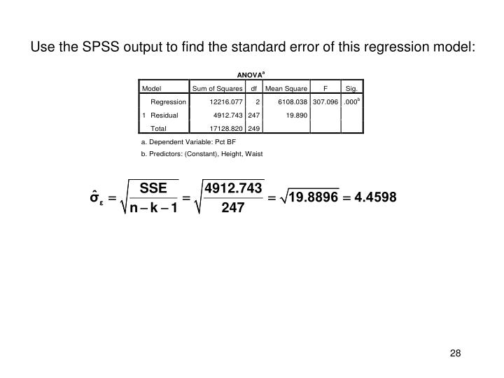 Use the SPSS output to find the standard error of this regression model: