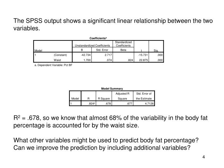 The SPSS output shows a significant linear relationship between the two variables.