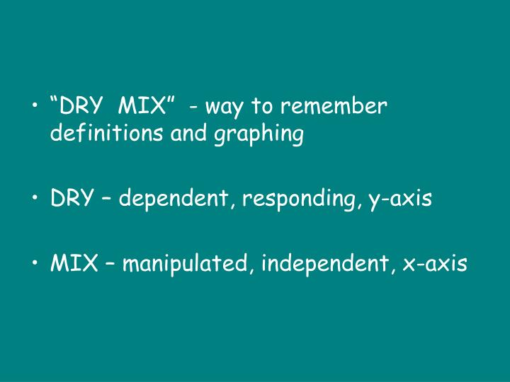"""DRY  MIX""  - way to remember definitions and graphing"