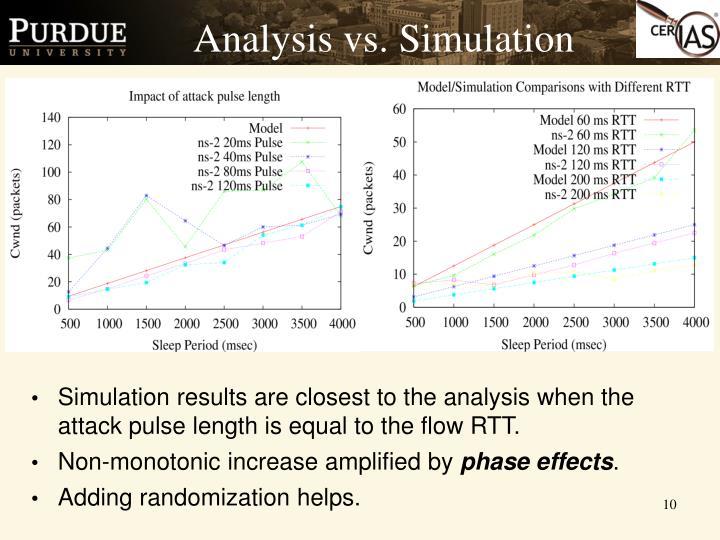 Analysis vs. Simulation