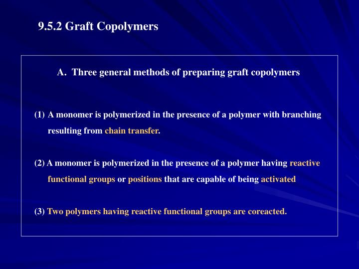 A.  Three general methods of preparing graft copolymers