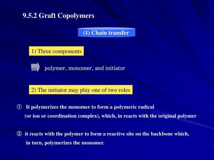 (1) Chain transfer