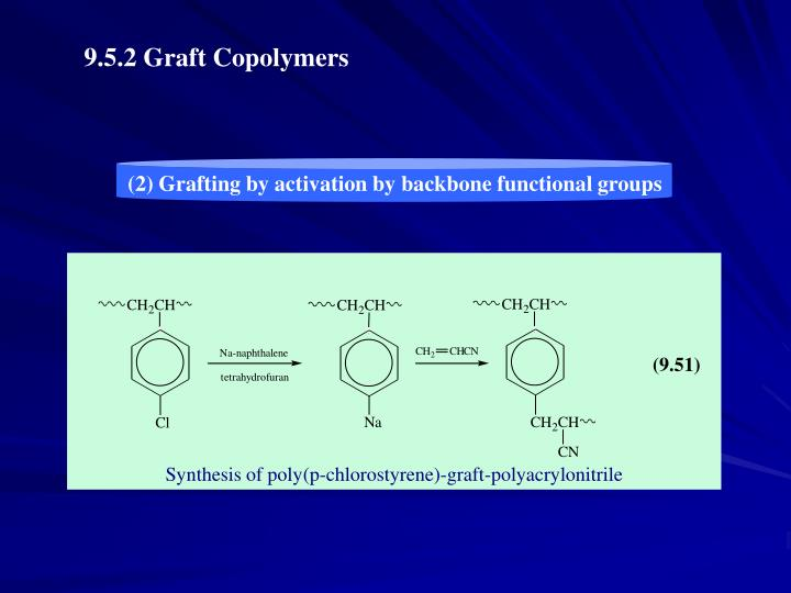 (2) Grafting by activation by backbone functional groups