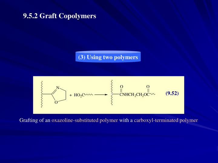 (3) Using two polymers