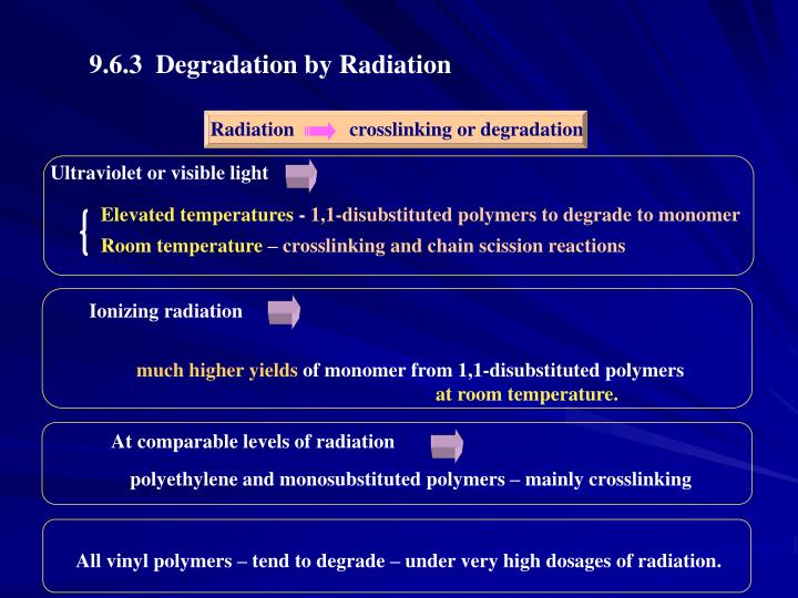 Radiation           crosslinking or degradation