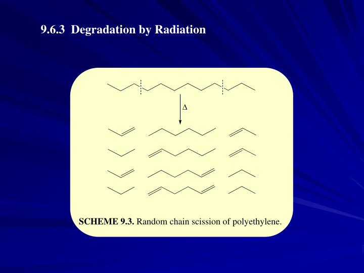 9.6.3  Degradation by Radiation