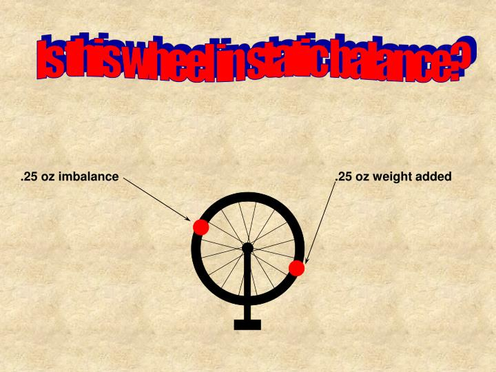 Is this wheel in static balance?