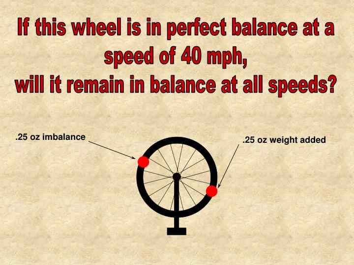 If this wheel is in perfect balance at a