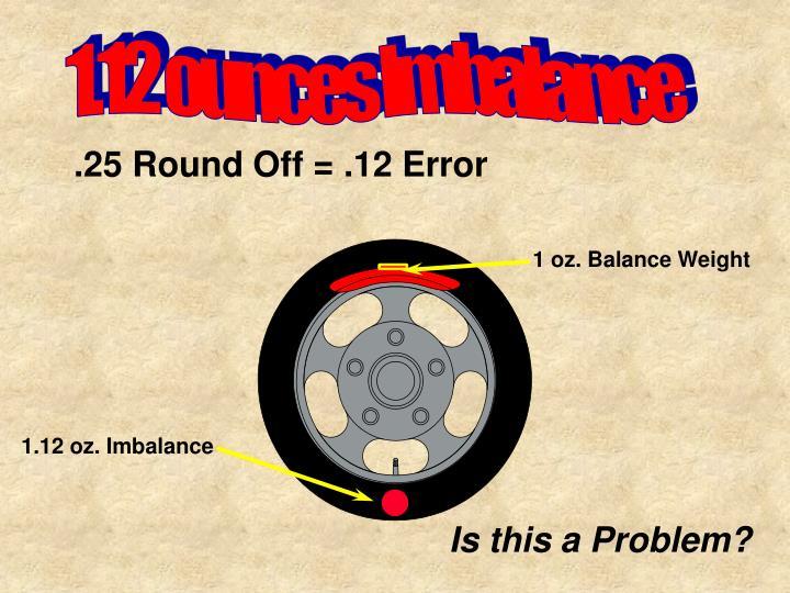 1.12 ounces Imbalance