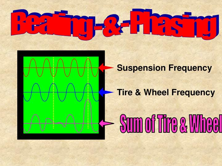 Suspension Frequency