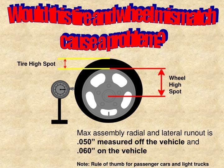 Tire High Spot