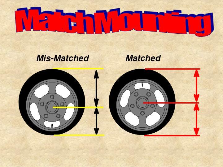 Match Mounting