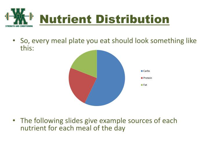 Nutrient Distribution