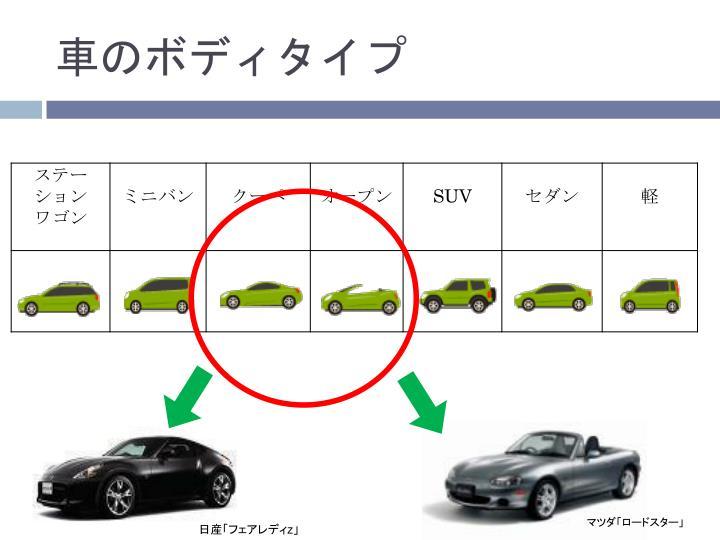 車のボディタイプ