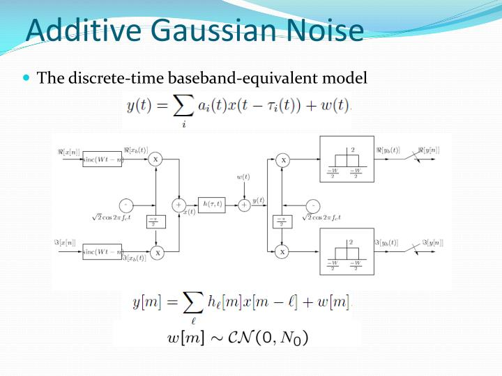 Additive Gaussian Noise