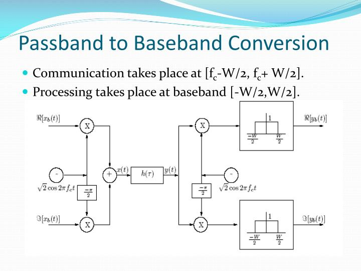 Passband to Baseband Conversion