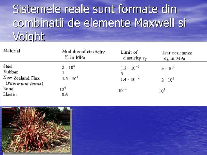 Sistemele reale sunt formate din combinatii de elemente Maxwell si Voight