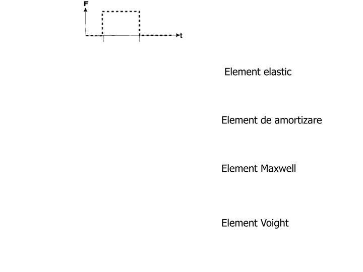 Element elastic