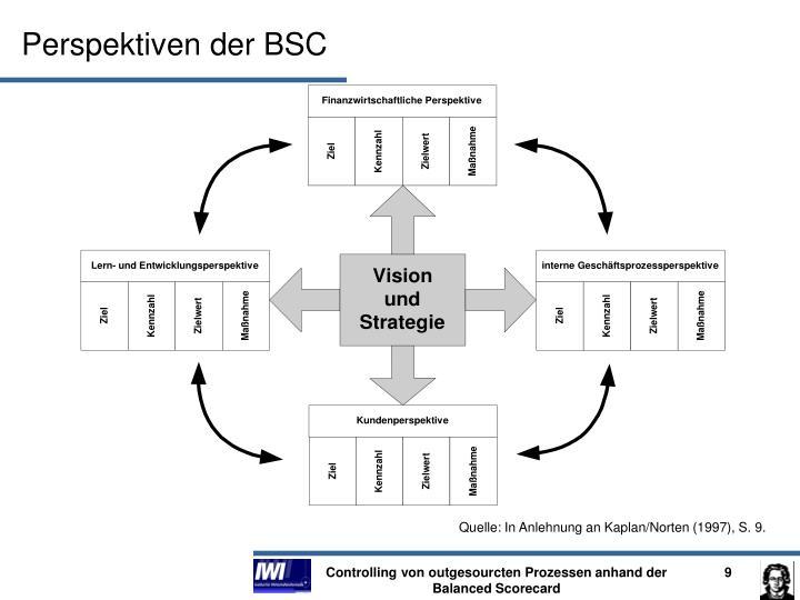 Perspektiven der BSC