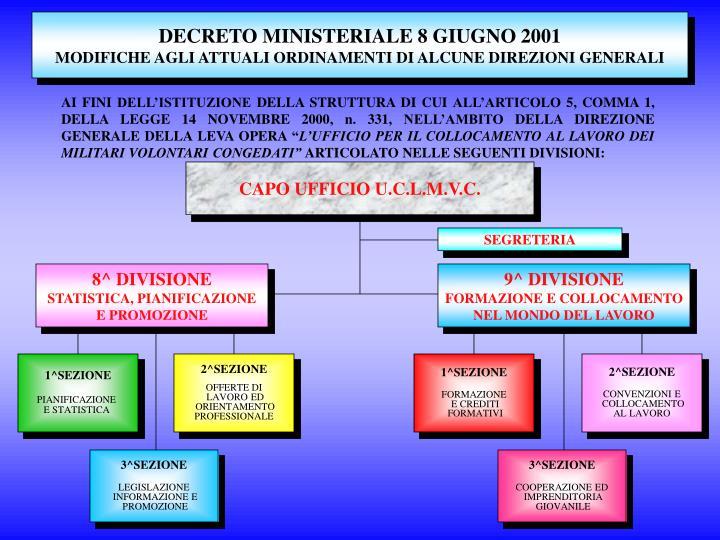 DECRETO MINISTERIALE 8 GIUGNO 2001