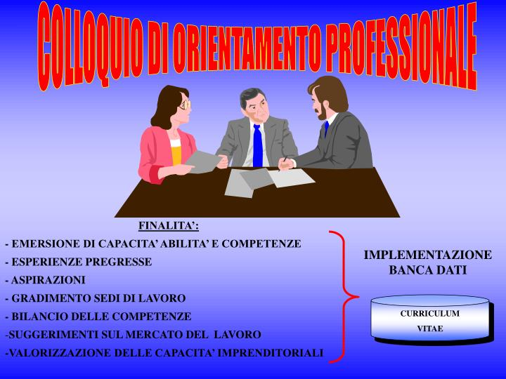 COLLOQUIO DI ORIENTAMENTO PROFESSIONALE