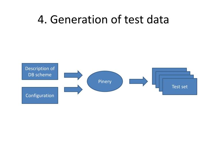 4. Generation of test data