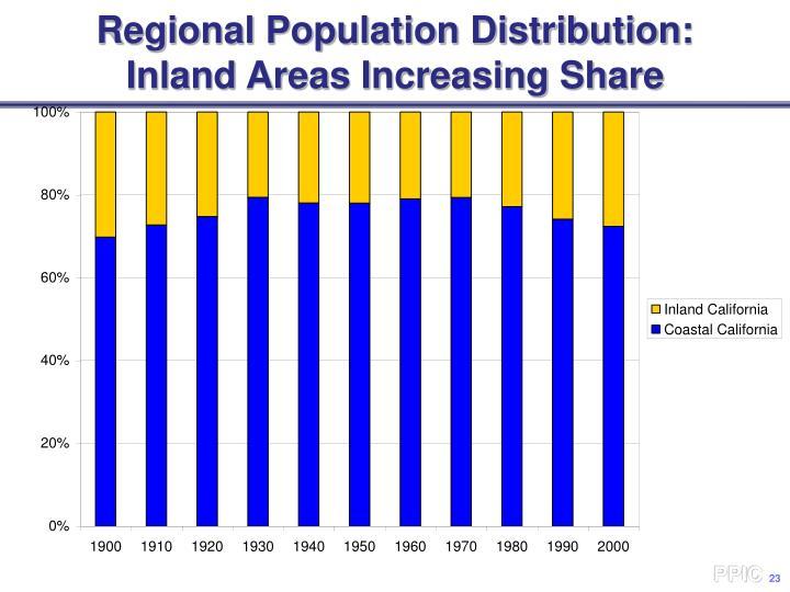 Regional Population Distribution: