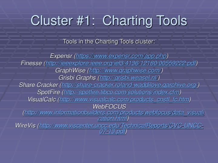 Cluster #1:  Charting Tools