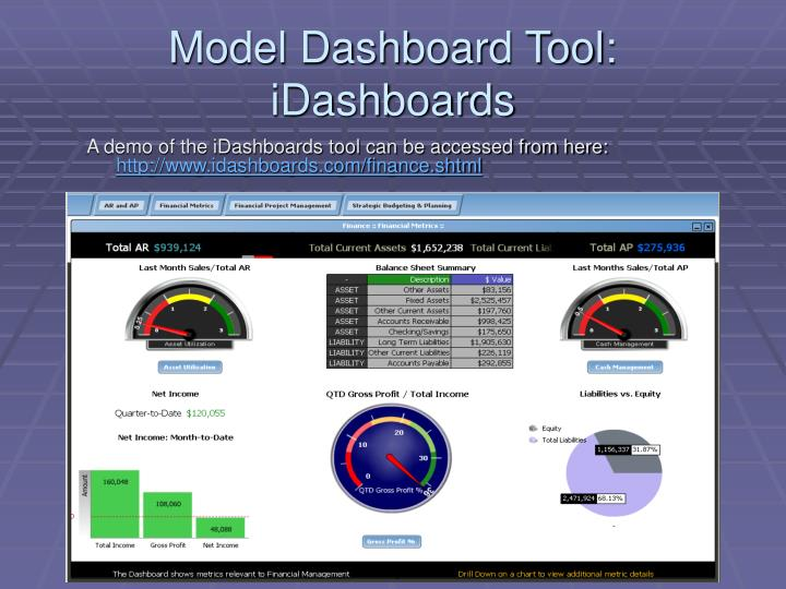 Model Dashboard Tool: iDashboards