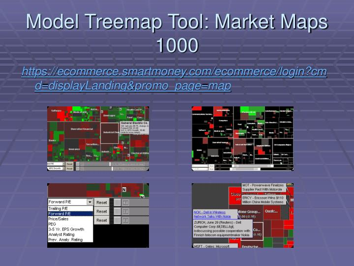 Model Treemap Tool: Market Maps 1000