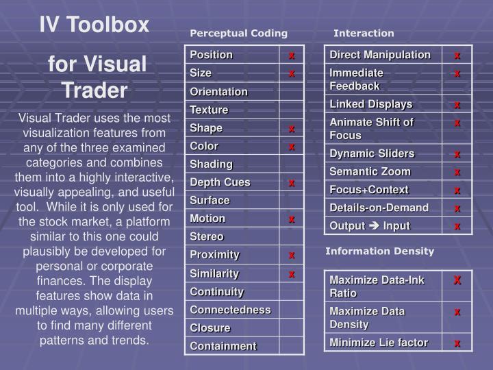 IV Toolbox