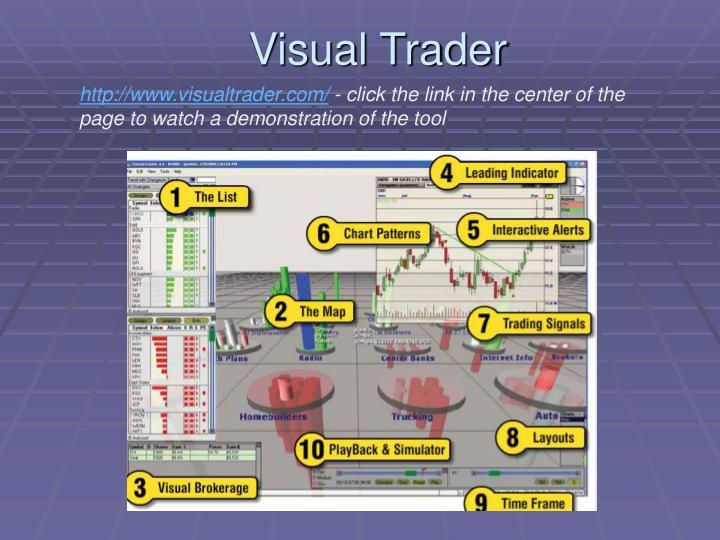 Visual Trader