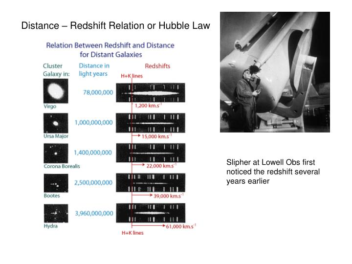 Distance – Redshift Relation or Hubble Law
