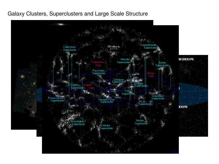 Galaxy Clusters, Superclusters and Large Scale Structure
