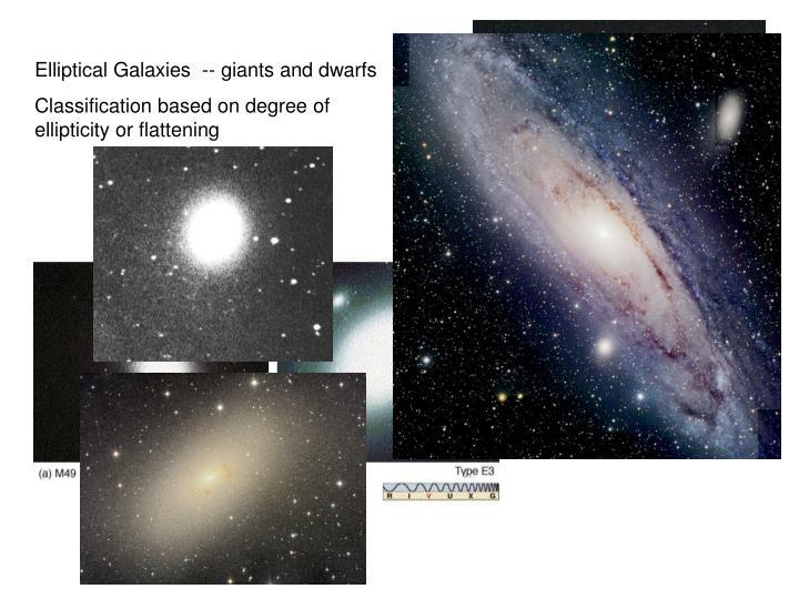 Elliptical Galaxies  -- giants and dwarfs