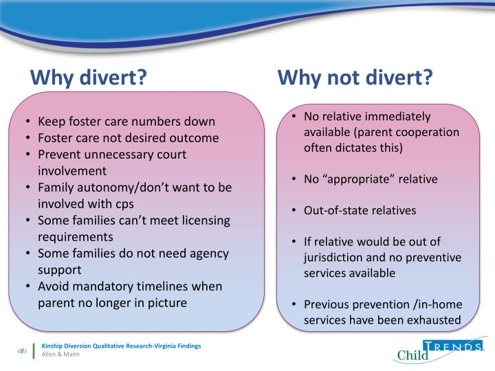 Why divert?						Why not divert?