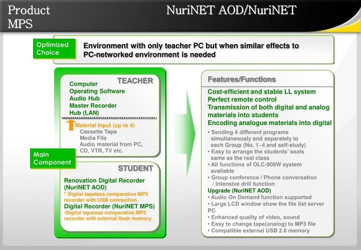 Product                               NuriNET AOD/NuriNET MPS