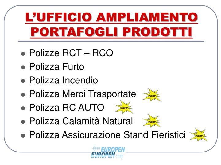 L'UFFICIO AMPLIAMENTO PORTAFOGLI PRODOTTI