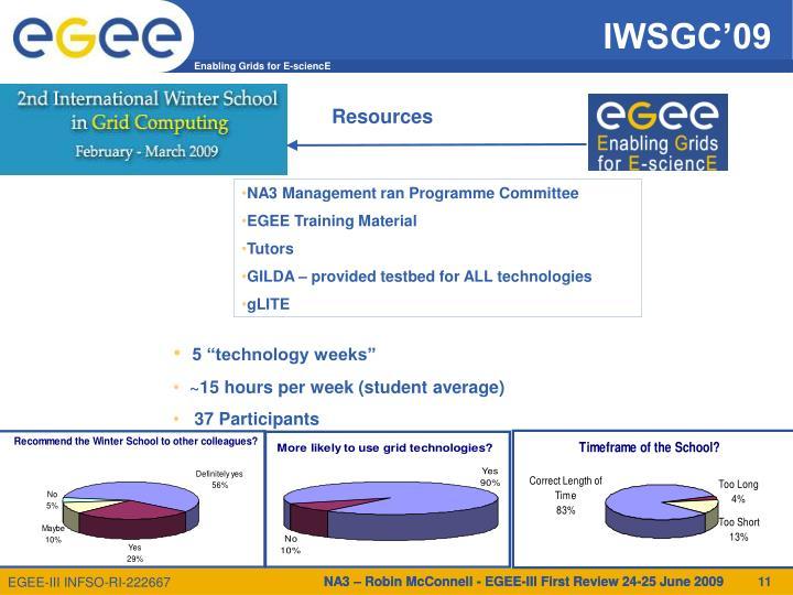 IWSGC'09