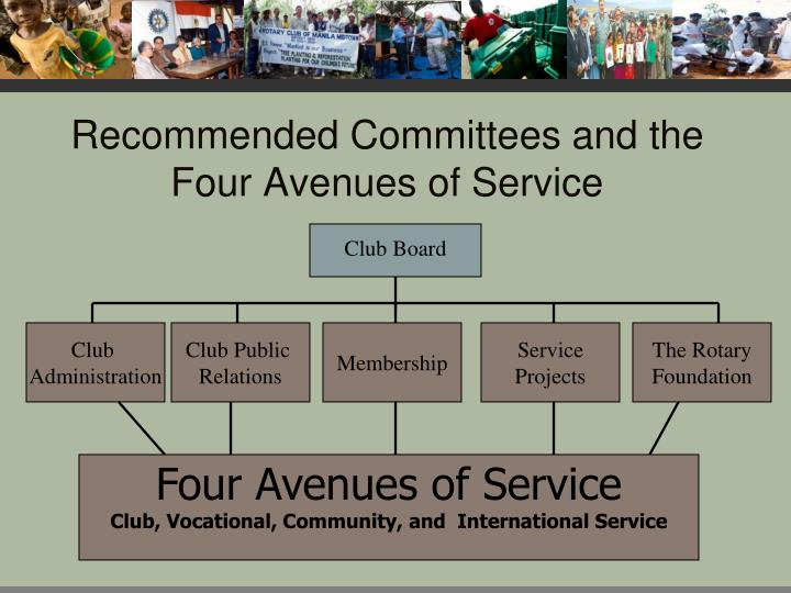 Recommended Committees and the Four Avenues of Service