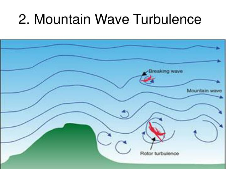 2. Mountain Wave Turbulence