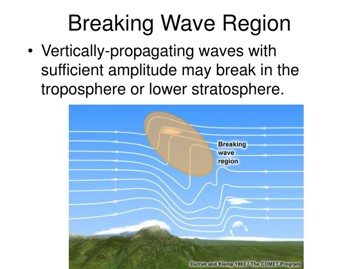 Breaking Wave Region