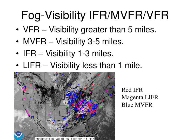 Fog-Visibility IFR/MVFR/VFR
