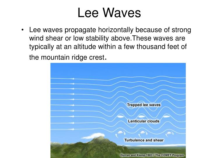Lee Waves