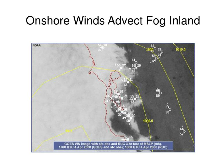 Onshore Winds Advect Fog Inland