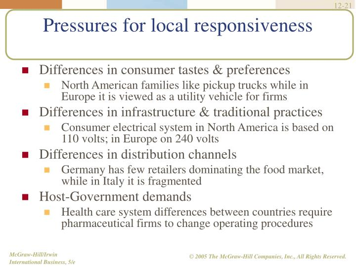 Differences in consumer tastes & preferences