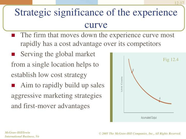 The firm that moves down the experience curve most rapidly has a cost advantage over its competitors