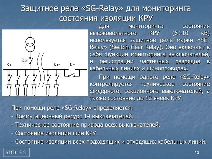 Для мониторинга состояния высоковольтного КРУ (6