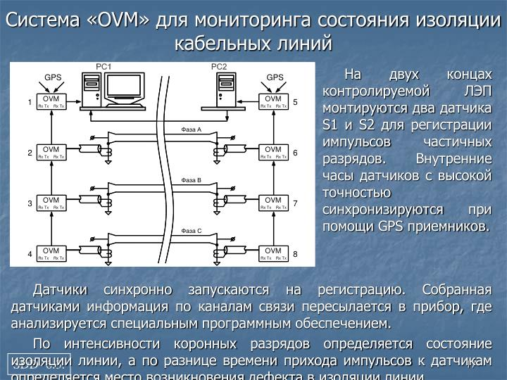 На двух концах контролируемой ЛЭП монтируются два датчика