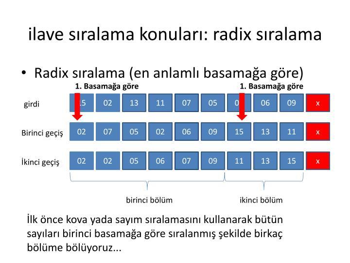 ilave sıralama konuları: radix sıralama